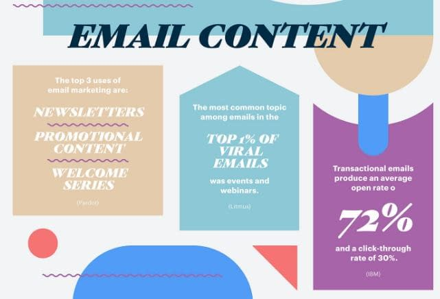 4 Reasons Why Network Marketers Should Start Using Email marketing Right Now To Boost Sales and Signups 4