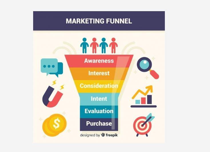 MLM Marketing Funnel