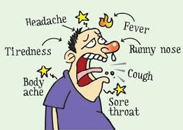 Man  who is down with the flu. He is surrounding by words describing flu symptoms.